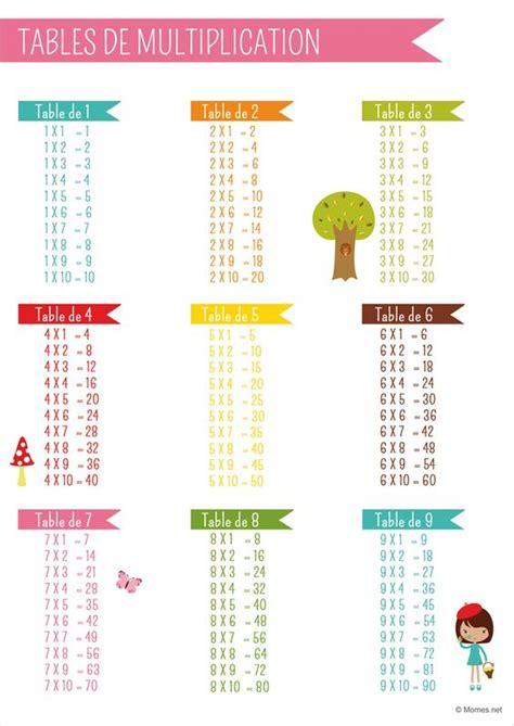 tables de multiplication affiche tables et multiplication