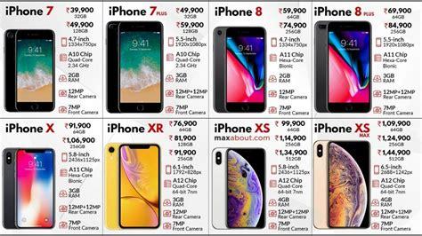 latest apple iphone price list  india september