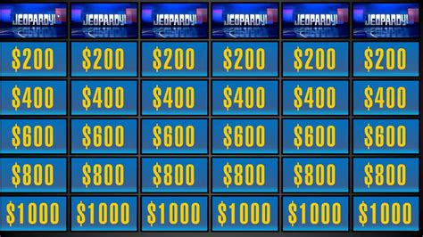 Jeopardy Powerpoint Template With Sound Best Business Free Jeopardy Template For Teachers