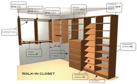 cabinet anatomy anatomy of a closet