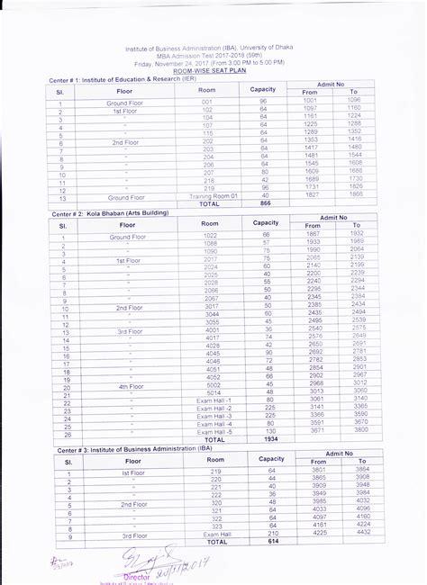 Mba Entrance Exams 2017 18 by Iba Of Dhaka
