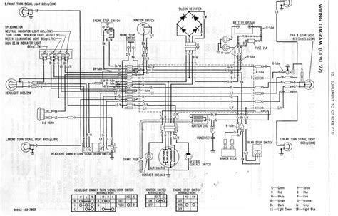 polaris predator 90 wiring diagram get free image about