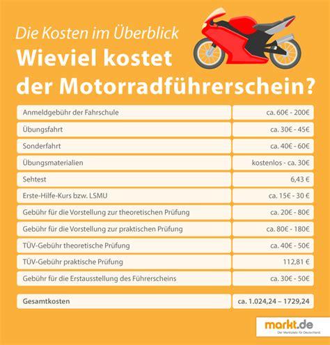Führerschein Motorrad A1 Kosten by Wie Viel Kostet Ein Motorradf 252 Hrerschein Markt De