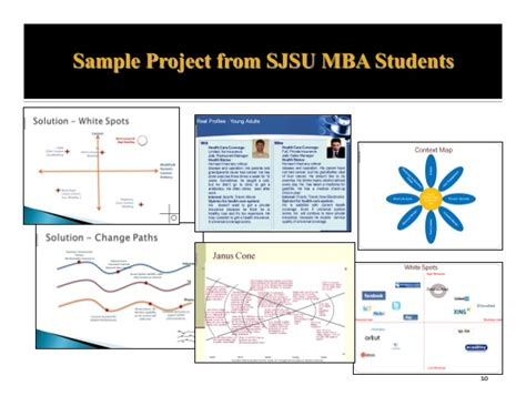 Is Sjsu For Mba by An Mba Course On Service Innovation