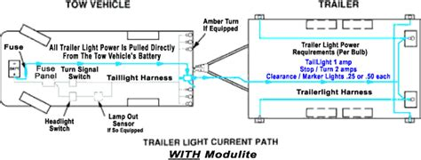trailer hitch electrical wiring adapters by draw tite