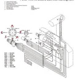 70 hp johnson outboard wiring harness diagram get free image about wiring diagram