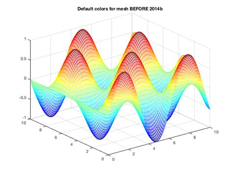 matlab plot color colors in matlab plots