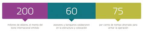 banco hipotecario argentina banco hipotecario intralinks