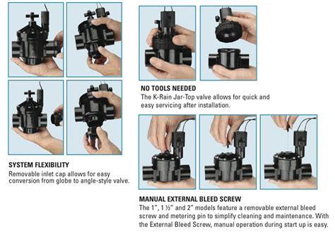 richdel sprinkler valve diagram solenoid for sprinkler valve wiring diagram sprinkler