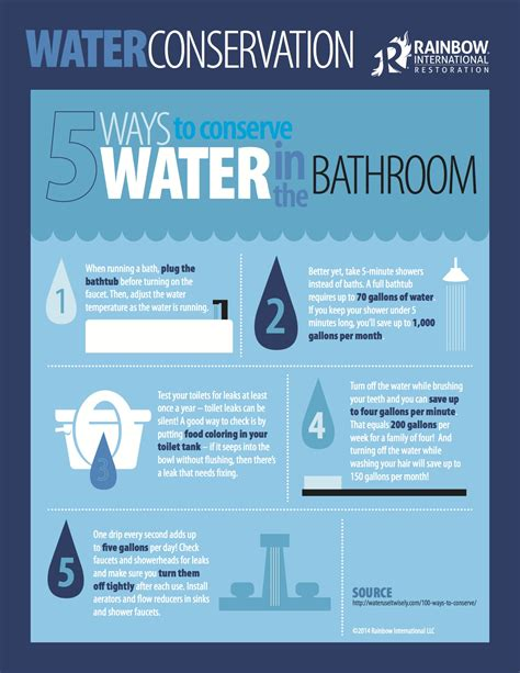 bathroom facts please visit our blog for more tips on conserving water