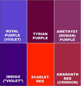 color purple book and comparison violet vs indigo vs purple violet