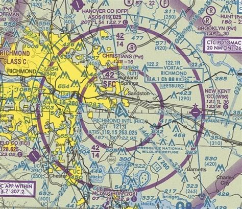 airport sectional charts class c airspace