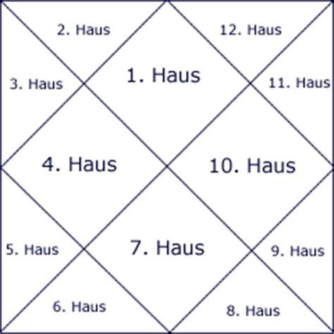 haus 9 astrologie vedisch h 228 user horoskope