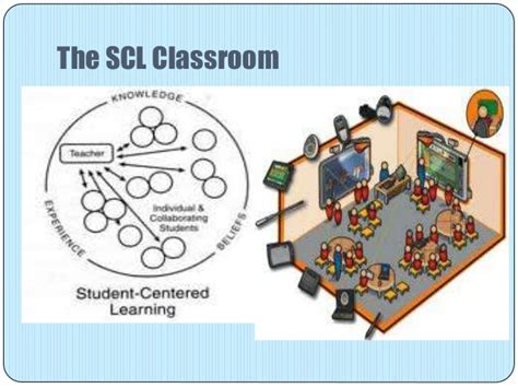 classroom layout and student learning educational technology 2 lesson 12 information