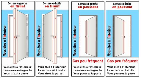 Sens D Ouverture Des Portes 4484 by Sens D Ouverture