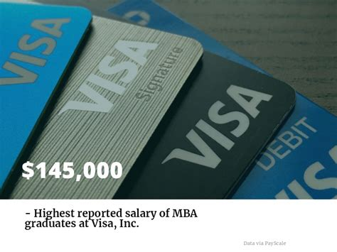Mba Salary Glassdoor by Your Post Mba Career With Visa Inc Clear Admit