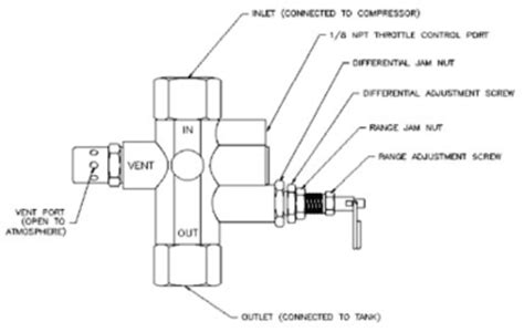 heil air conditioner wiring diagram wiring source