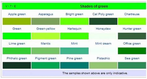 green colors names shades of green names pictures to pin on pinterest pinsdaddy