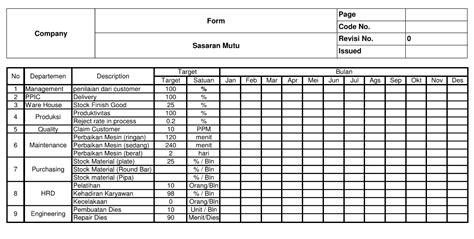 contoh laporan qhse sasaran mutu iso 9001 2008 abunajmu