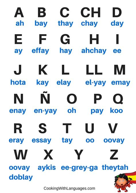 Letter Z Pronunciation search results for alphabet chart printable free