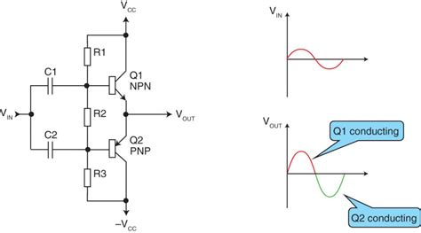 transistor in lifier lifier classes from a to h circuit cellar