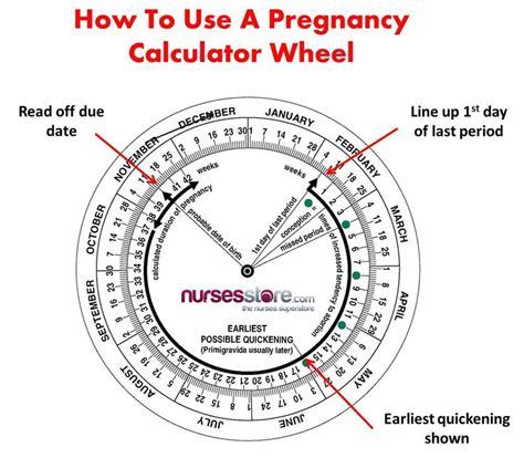 Calendar Calculator Pregnancy 25 Best Ideas About Lmp Calculator On Due Day