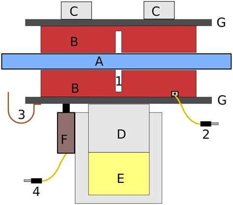 layout inspection wikipedia brake wear indicator wikipedia