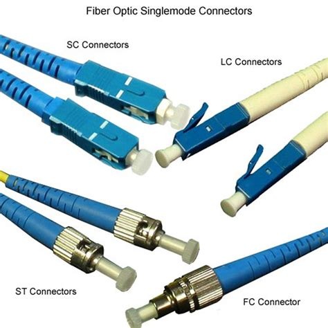 Kabel Fiber Optik 2 1000 Meter Fiber Optic Dua 2016 wholesale sc lc st fc e2000 fiber optic connector
