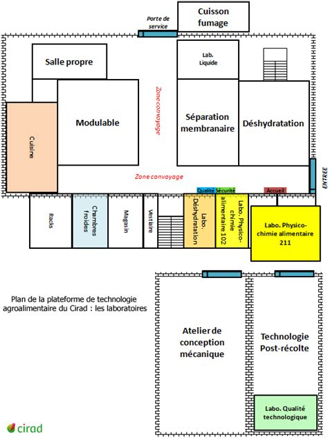 m騁hode haccp en cuisine plan des laboratoires laboratoires et outils communs