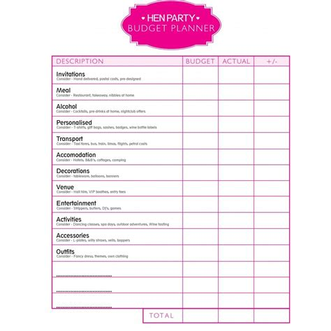 printable party budget planner hen party budget planner 1000 s of products available