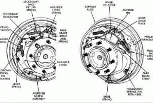 Brake Line Diagram 2001 Dodge Ram Dodge 2500 Brake Line Diagram Wedocable