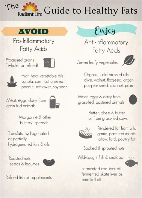 what are healthy fats used for 40 best healthy fats and oils images on