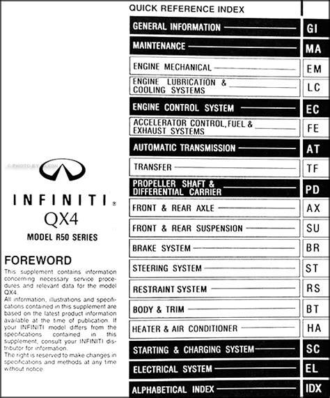 car repair manuals download 1999 infiniti q transmission control 1999 infiniti qx4 repair shop manual supplement original