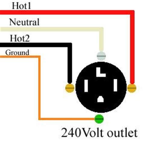220 Volt Outlet Wiring Diagram from tse4.mm.bing.net