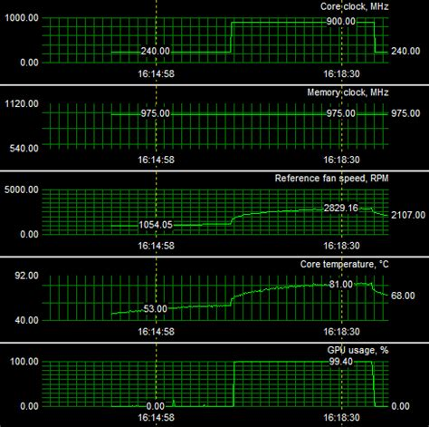 cpu fan temp monitor bittorrentjames blog