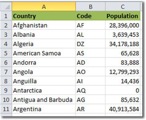 Lookup Country Code Vlookup Tutorial