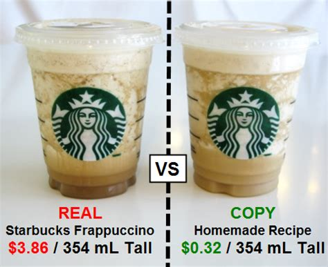 how to make your own frappuccino for 32 cents