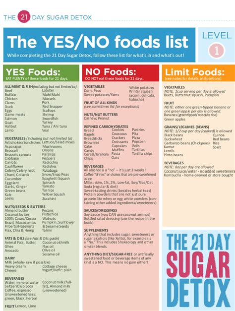 Help To Detox From Sugar sugar detox on 21 days sugar detox recipes
