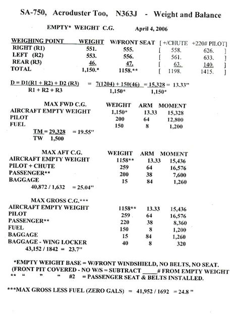 Weight And Balance Spreadsheet by Airplane Weight And Balance Sheet Pictures To Pin On