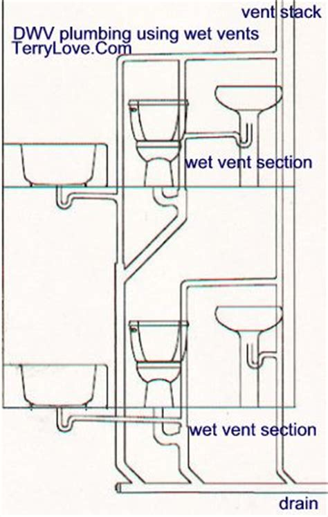 Vent Plumbing by 2 Toilets 1 Stack Terry Plumbing Remodel Diy Professional Forum