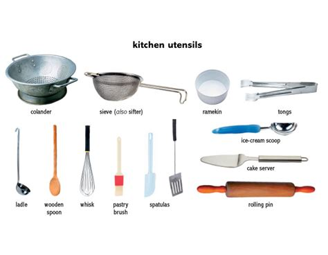 Kitchen Cooking Utensils Names by Utensil Noun Definition Pictures Pronunciation And