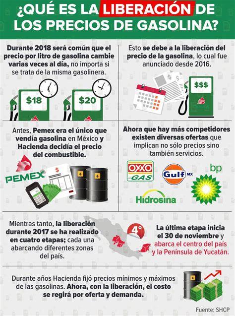 precio de la vtv 2016 191 qu 233 es la liberaci 243 n de los precios de la gasolina
