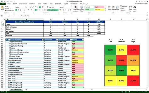 risk assessment excel template templatezet