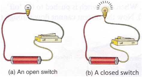 what is a switch in an electrical circuit a plus topper