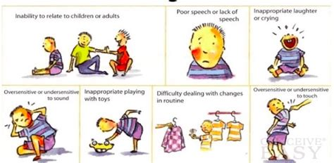 autismo test borderline autism symptoms diagnosis and treatment