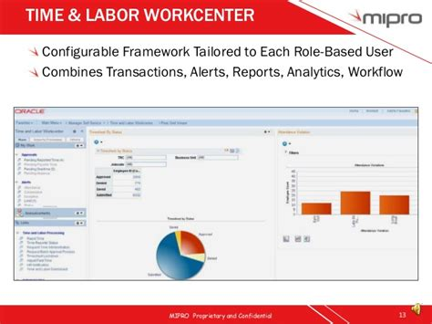 Peoplesoft Hcm Consultant by Mipro Consulting Peoplesoft Hcm 9 2