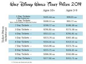 World Entry Ticket Price Walt Disney World Increased Price Of Admission