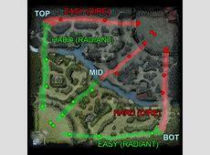 Lane - Dota 2 Wiki Dota 2 Minimap