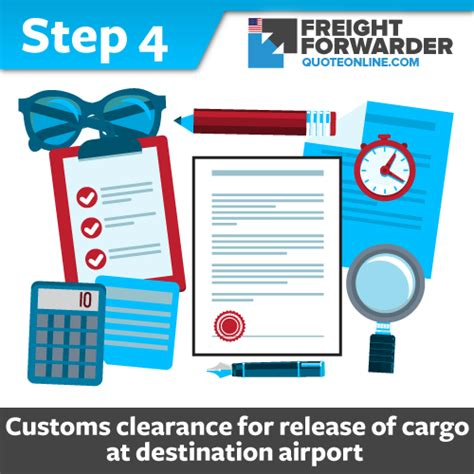 what you to about air freight transit time