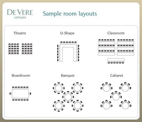 event layout diagram wedding planning designing reception room layout